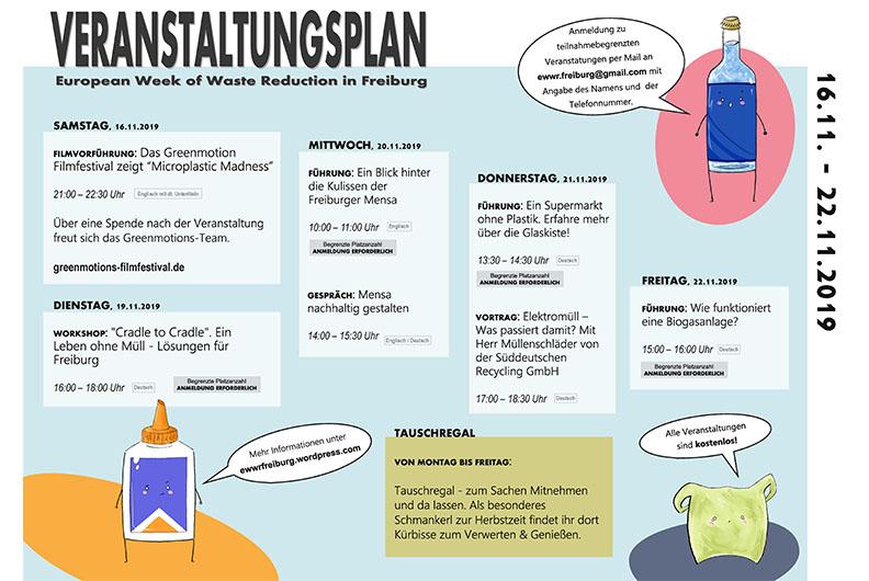 Programm EWWR Deutsch